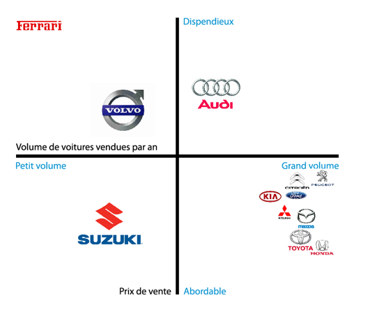 peugeot global with Peugeot on Mini To Offer Ev In 2019 Electric Bmw X3  ing In 2020 112721 in addition Fichier Peugeot 103 sp together with Gwm Introduces Updated Corporate Identity as well Gm Renault Vw Others Bet On Megaplatforms furthermore Fichier Peugeot 204 Coup C3 A9 ca 1965 at Peugeot Museum.