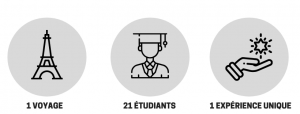 21 étudiants